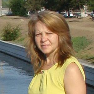 Малышева Елена Юрьевна