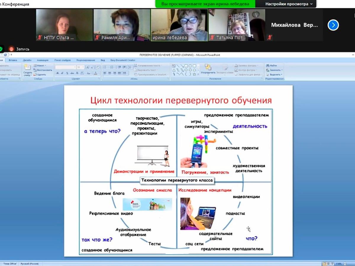 Преподаватели Мининского университета организовали дистанционный проектный семинар «Перевернутое обучение: от идеи до проекта» для учителей лицея № 40 и школы № 123